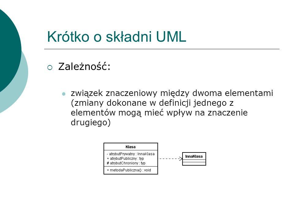 Krótko o składni UML Zależność: