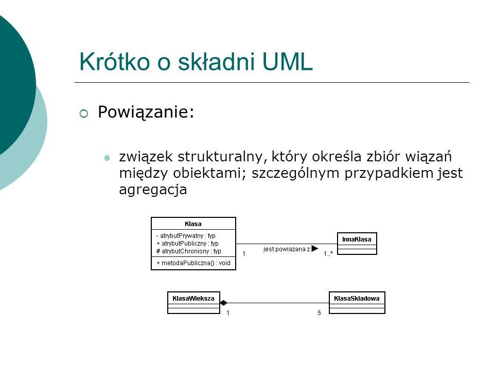 Krótko o składni UML Powiązanie: