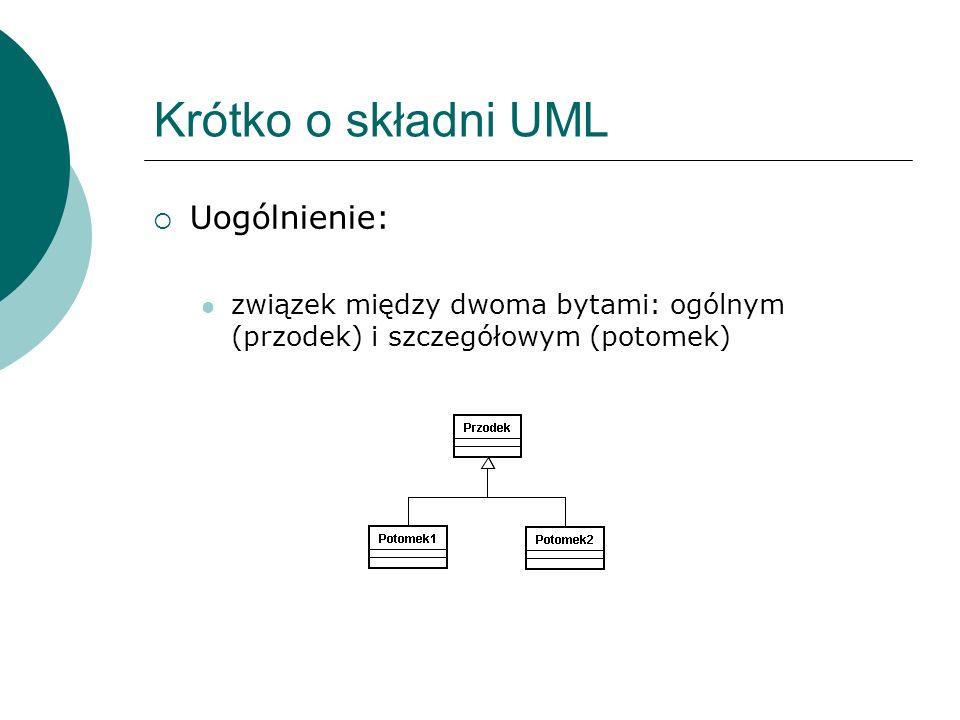 Krótko o składni UML Uogólnienie: