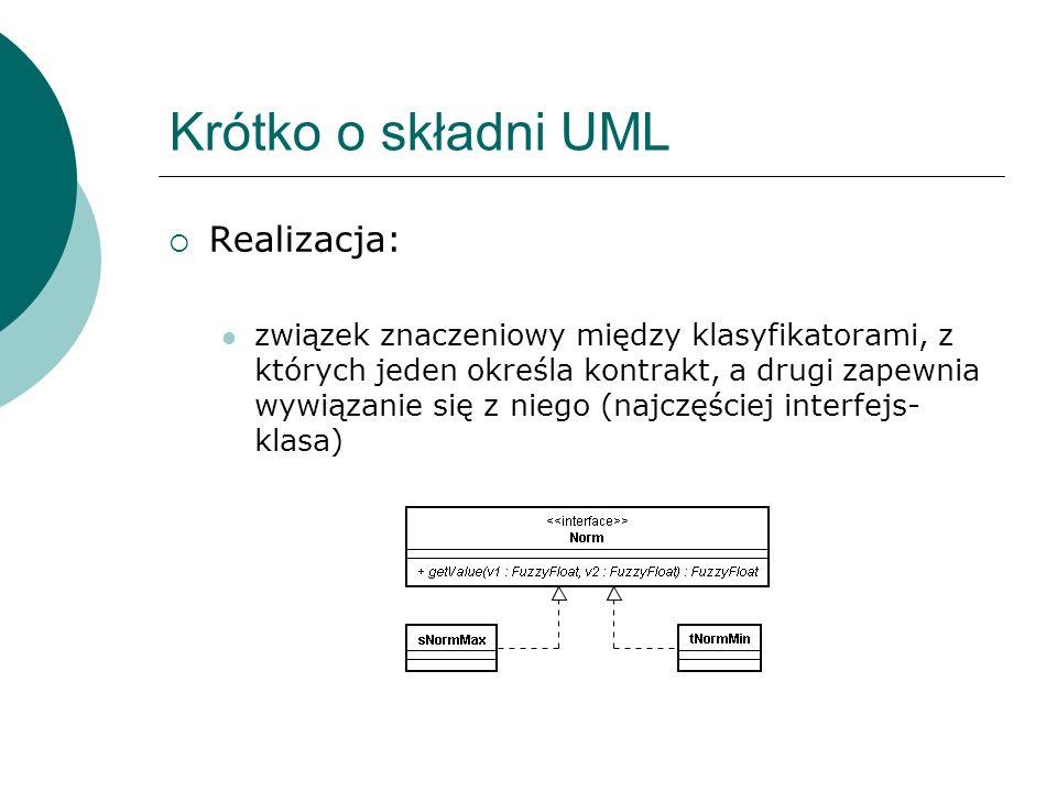 Krótko o składni UML Realizacja: