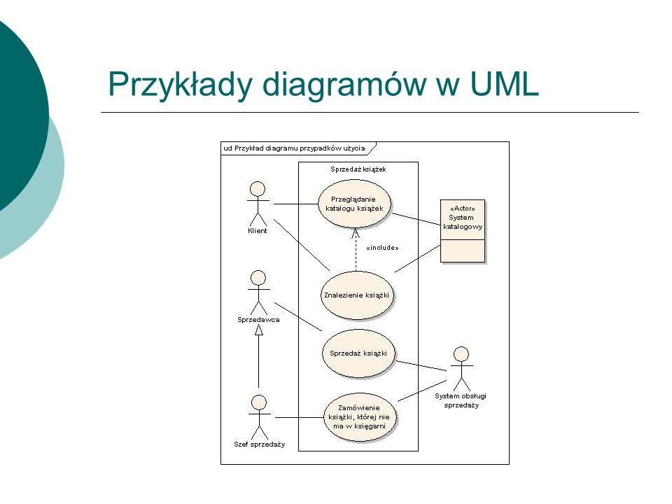 Przykłady diagramów w UML