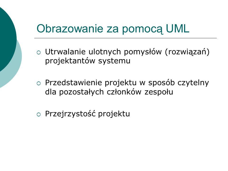 Obrazowanie za pomocą UML
