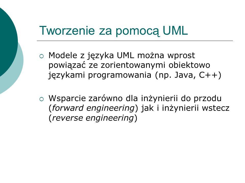 Tworzenie za pomocą UML