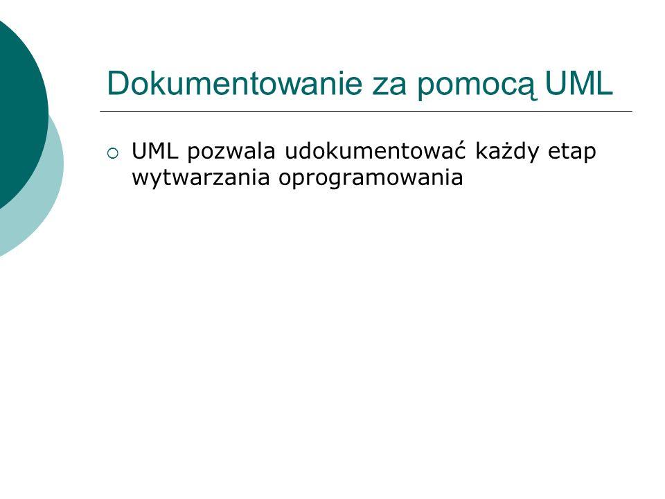 Dokumentowanie za pomocą UML