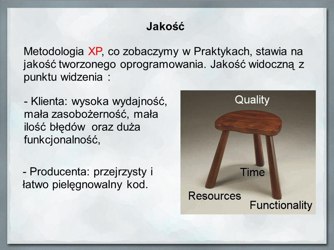 Jakość Metodologia XP, co zobaczymy w Praktykach, stawia na jakość tworzonego oprogramowania. Jakość widoczną z punktu widzenia :