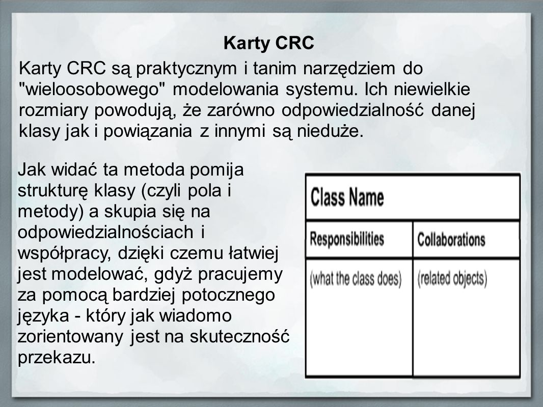 Karty CRC
