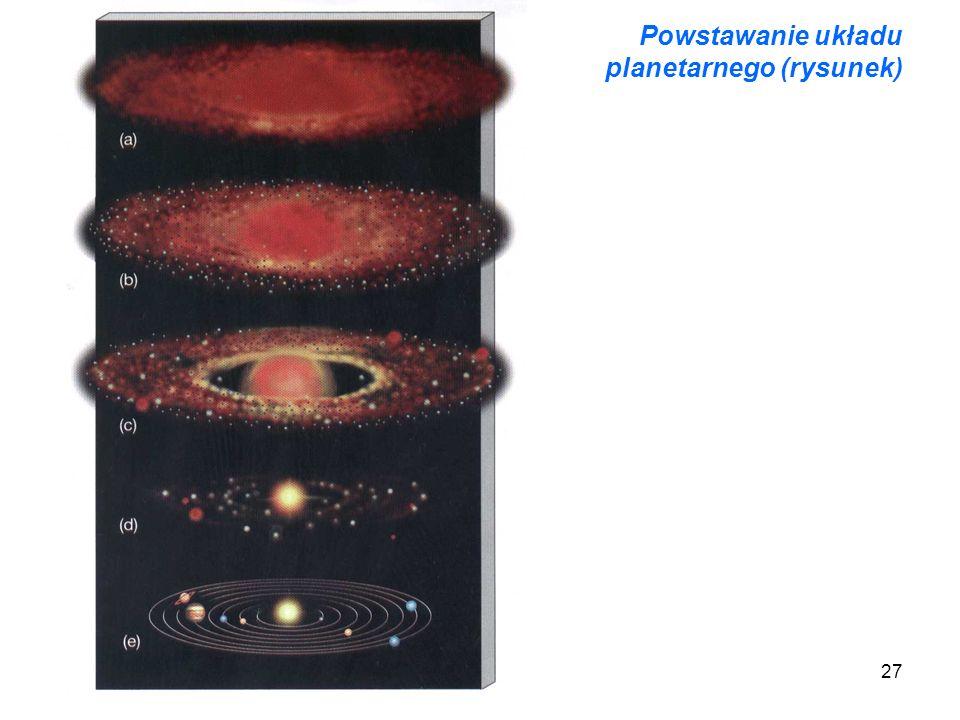 Powstawanie układu planetarnego (rysunek)