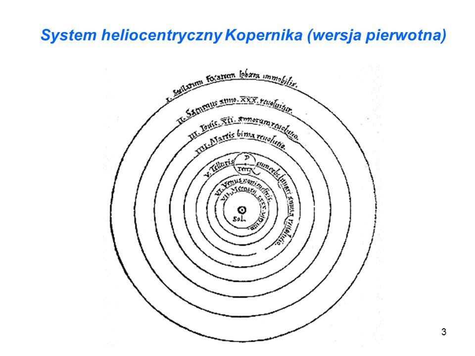 System heliocentryczny Kopernika (wersja pierwotna)