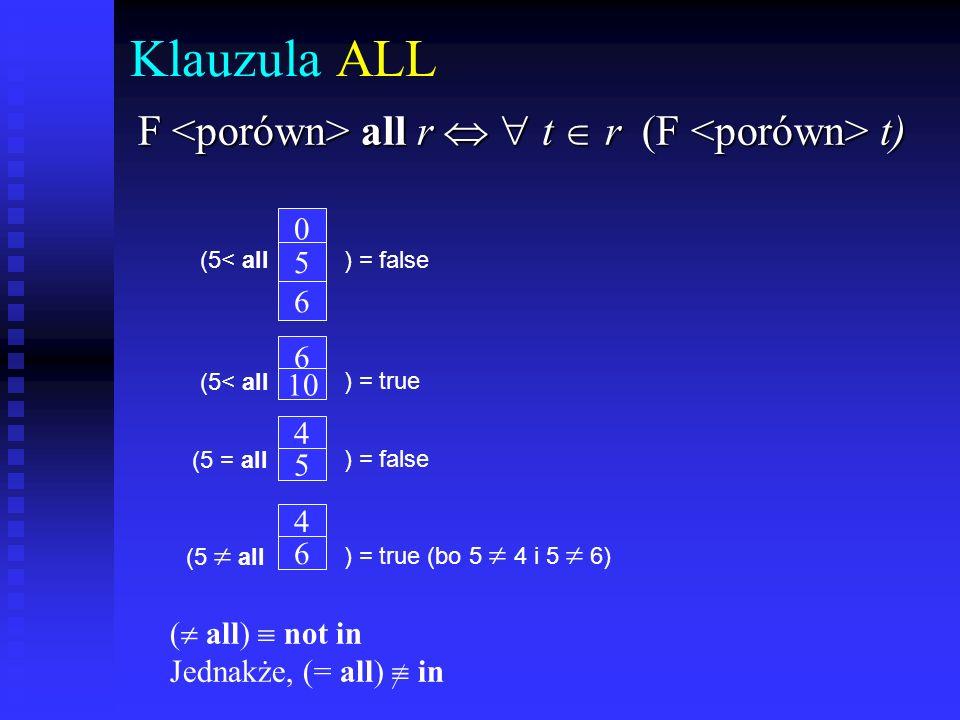 Klauzula ALL F <porówn> all r t r (F <porówn> t) 5