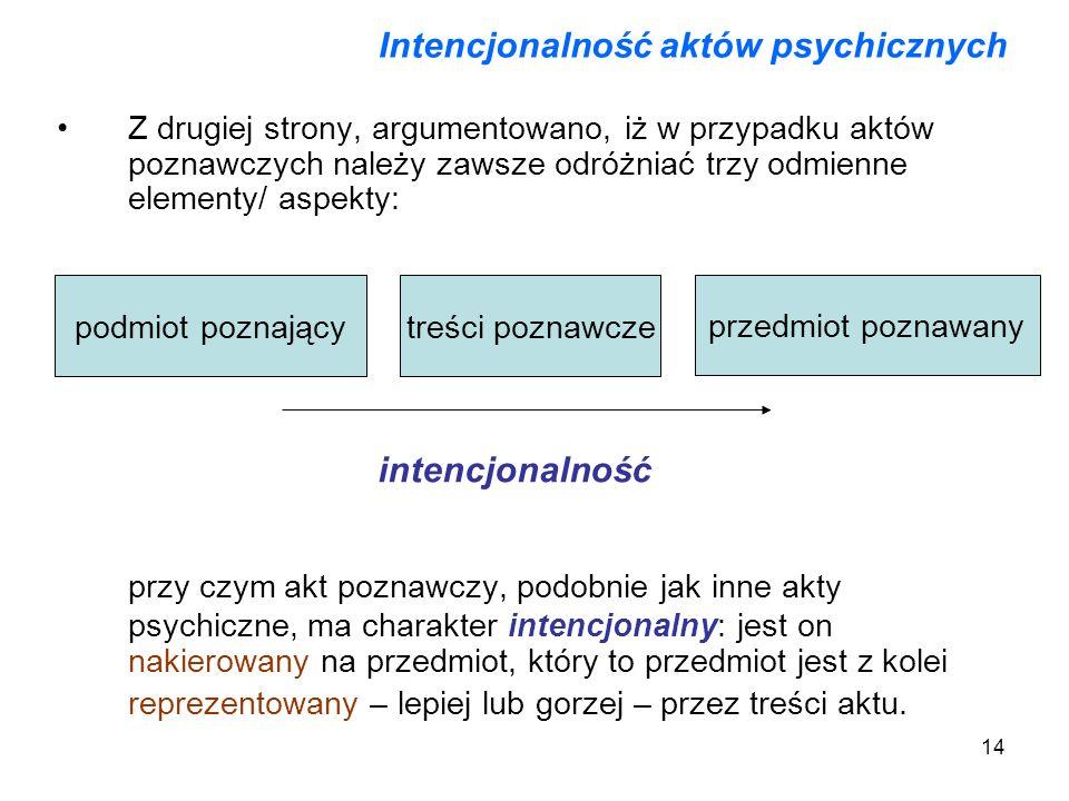 Intencjonalność aktów psychicznych