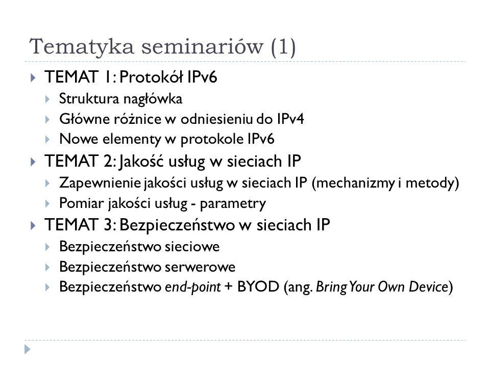 Tematyka seminariów (1)