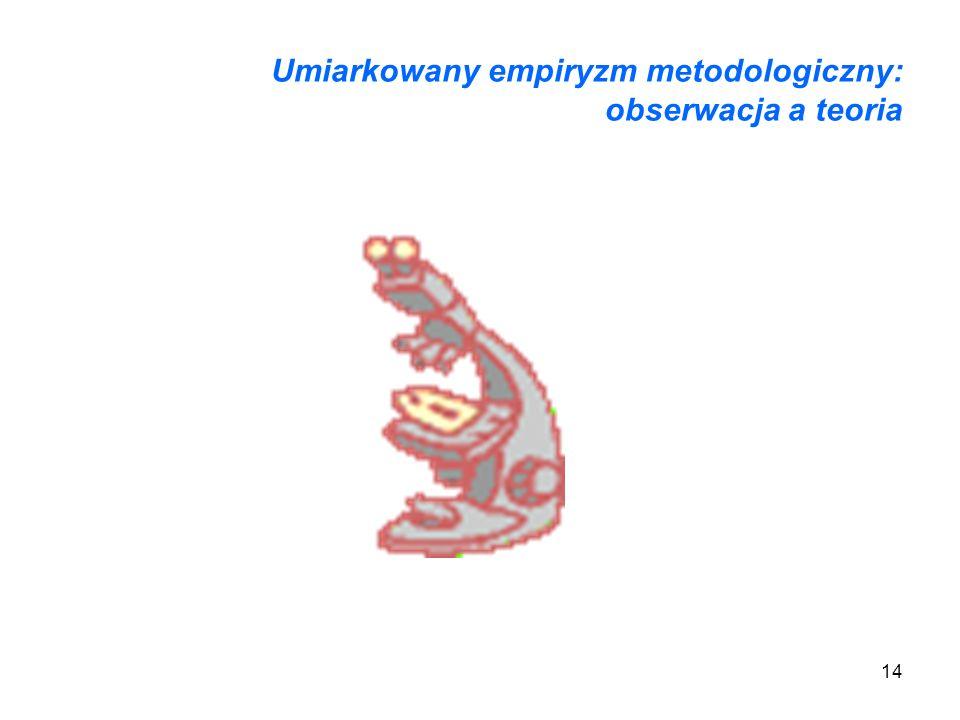 Umiarkowany empiryzm metodologiczny: obserwacja a teoria