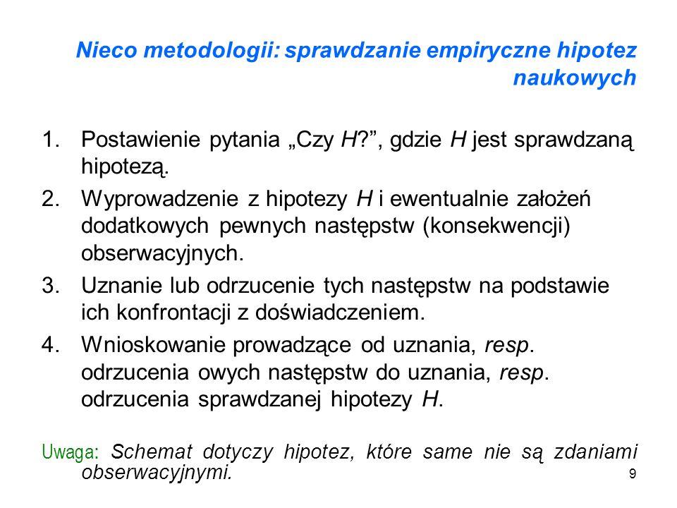 Nieco metodologii: sprawdzanie empiryczne hipotez naukowych