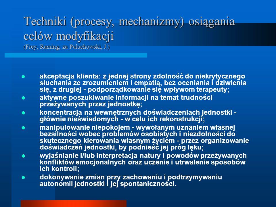 Techniki (procesy, mechanizmy) osiągania celów modyfikacji (Frey, Raming, za Paluchowski, J.)