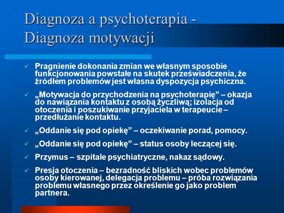 Diagnoza a psychoterapia - Diagnoza motywacji