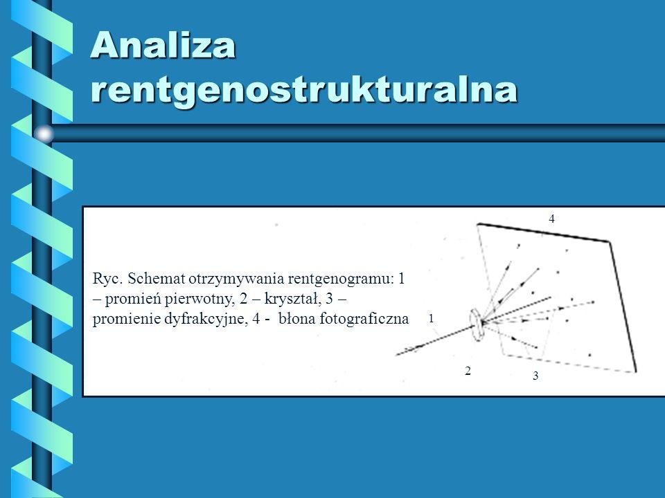 Analiza rentgenostrukturalna