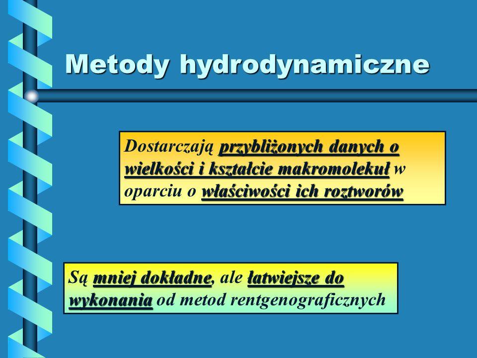 Metody hydrodynamiczne