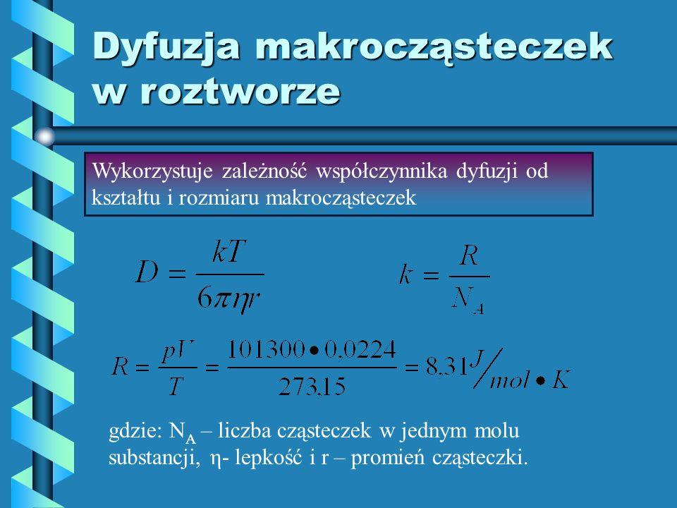 Dyfuzja makrocząsteczek w roztworze