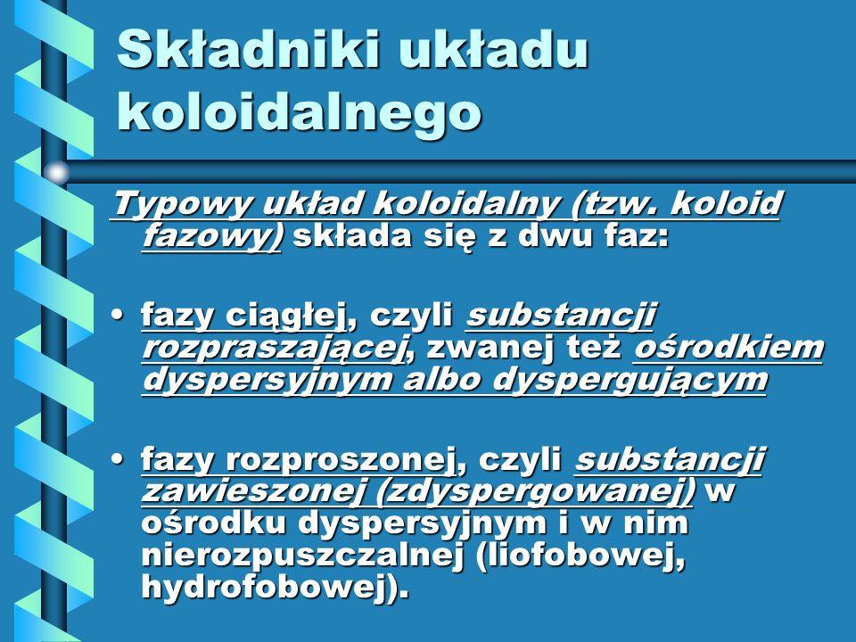 Składniki układu koloidalnego