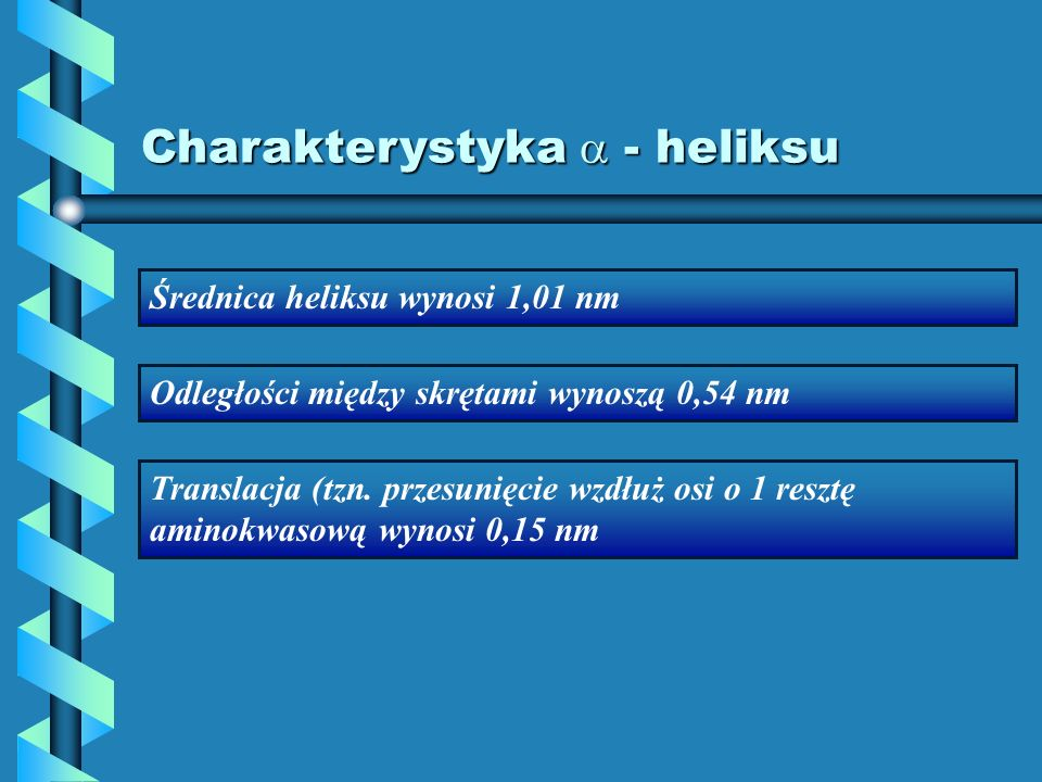 Charakterystyka  - heliksu