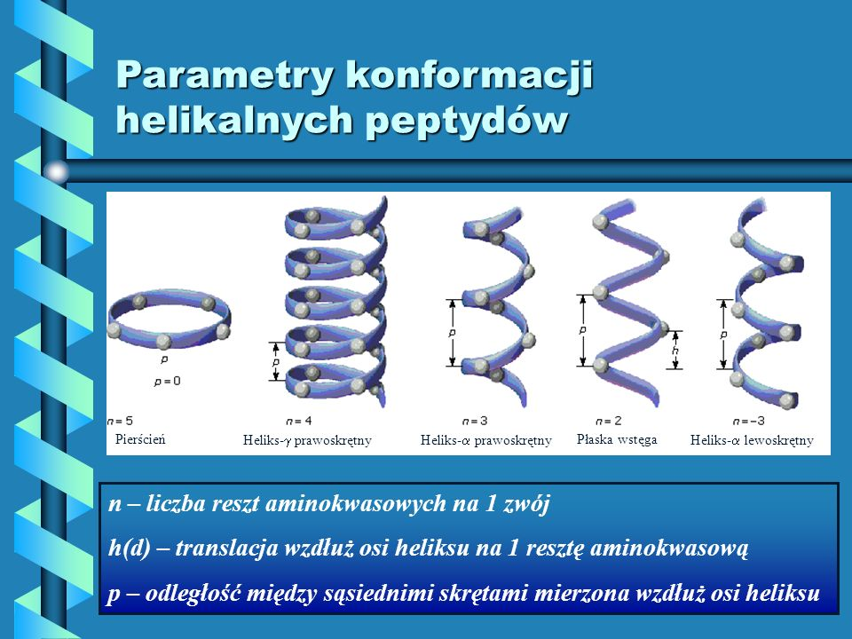 Parametry konformacji helikalnych peptydów