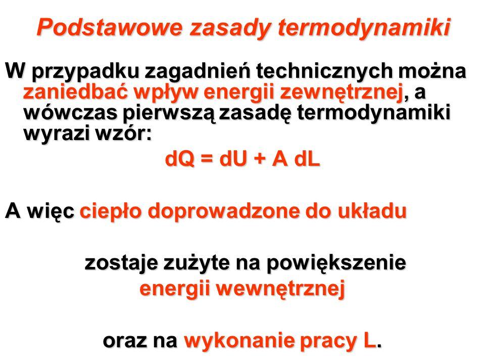 Podstawowe zasady termodynamiki