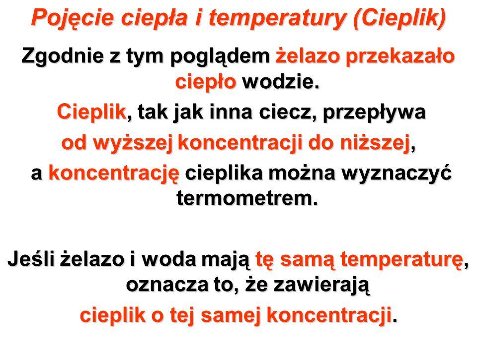 Pojęcie ciepła i temperatury (Cieplik)