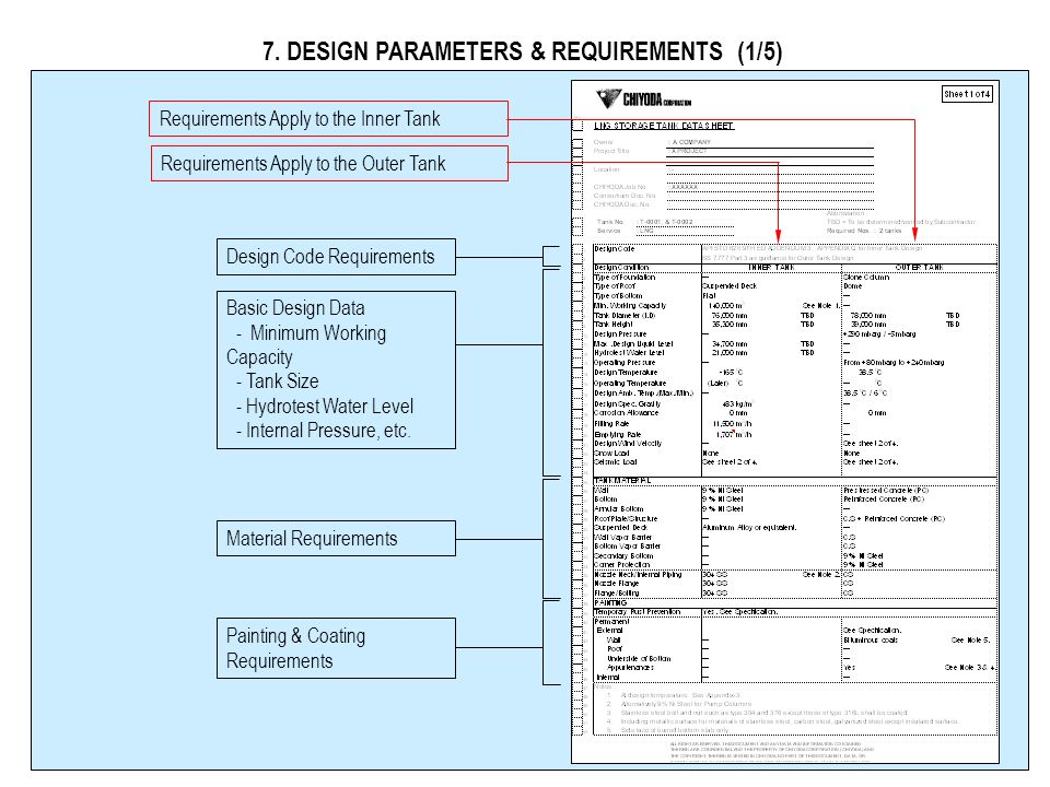 7. DESIGN PARAMETERS & REQUIREMENTS (1/5)