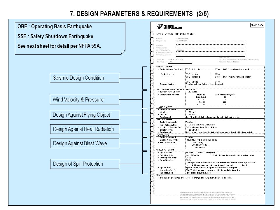 7. DESIGN PARAMETERS & REQUIREMENTS (2/5)