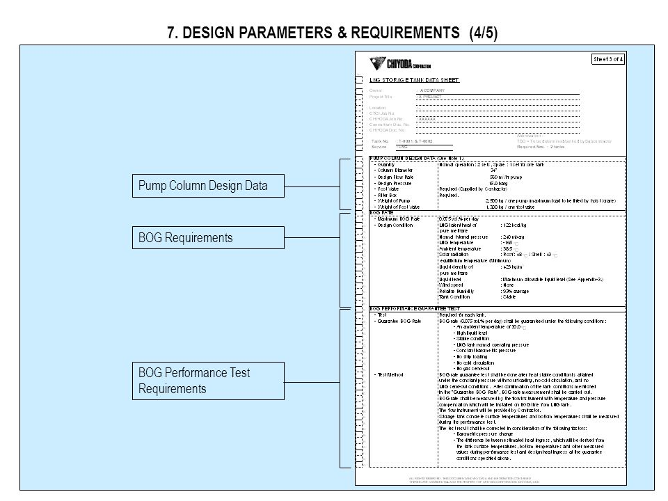 7. DESIGN PARAMETERS & REQUIREMENTS (4/5)