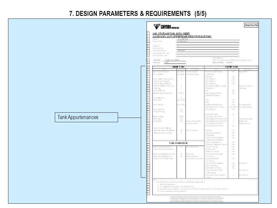 7. DESIGN PARAMETERS & REQUIREMENTS (5/5)