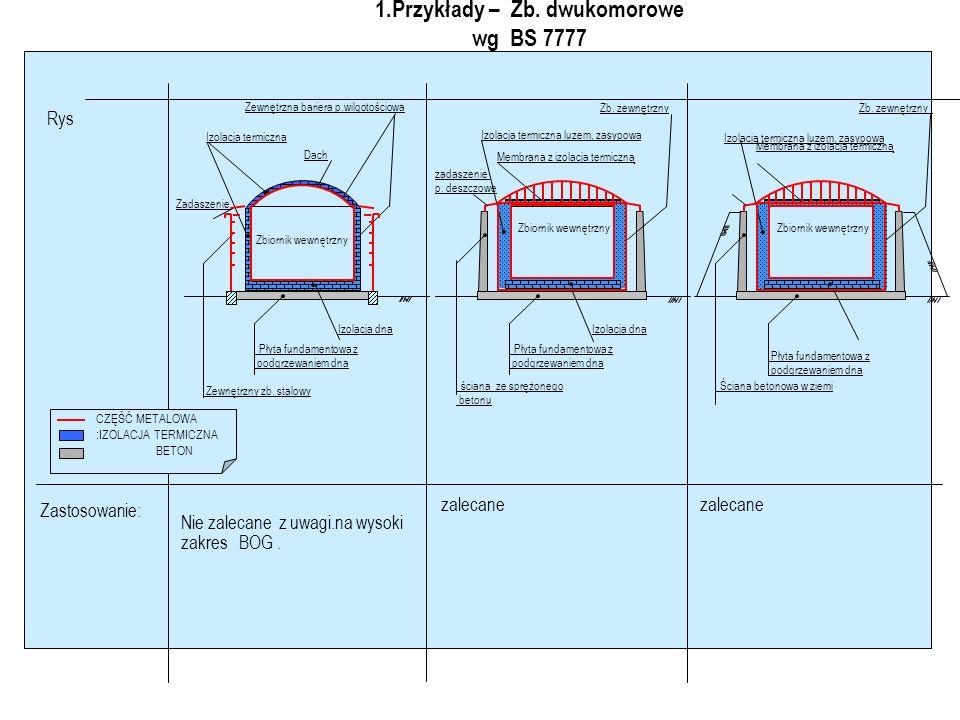 1.Przykłady – Zb. dwukomorowe wg BS 7777