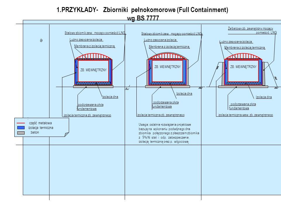 1.PRZYKŁADY- Zbiorniki pełnokomorowe (Full Containment) wg BS 7777