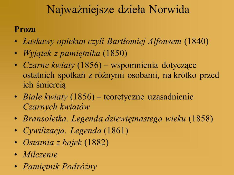 Najważniejsze dzieła Norwida