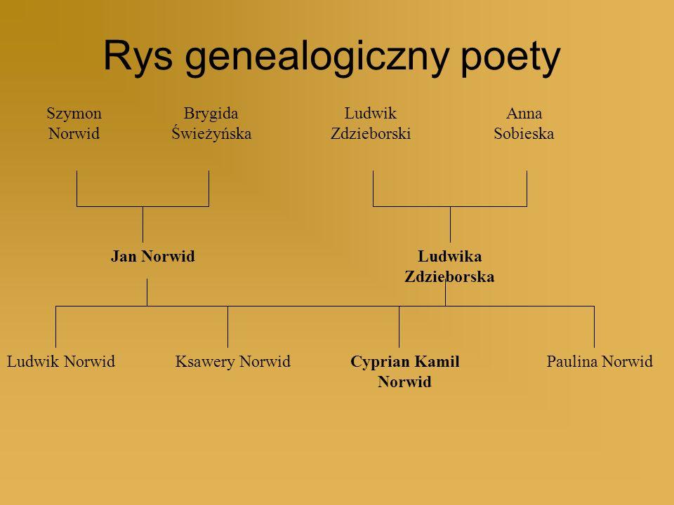 Rys genealogiczny poety