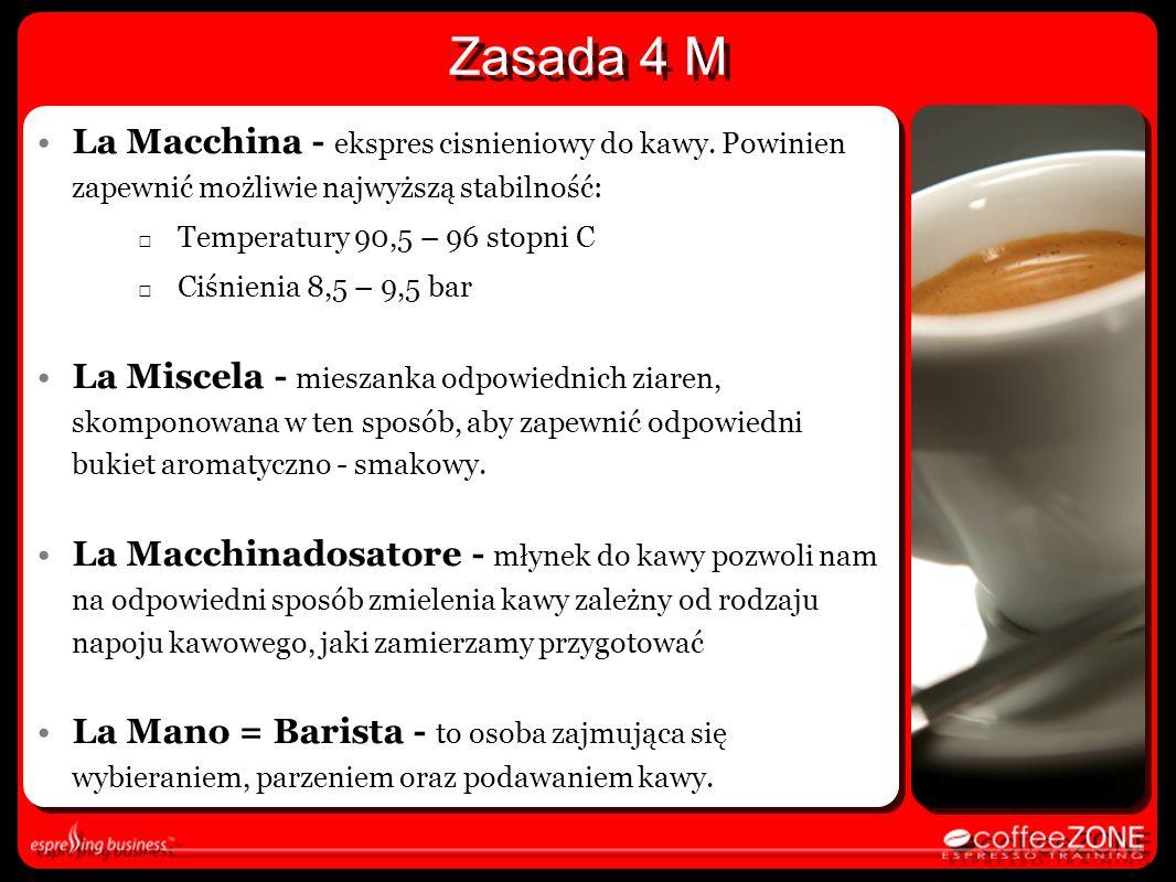 Zasada 4 M La Macchina - ekspres cisnieniowy do kawy. Powinien zapewnić możliwie najwyższą stabilność: