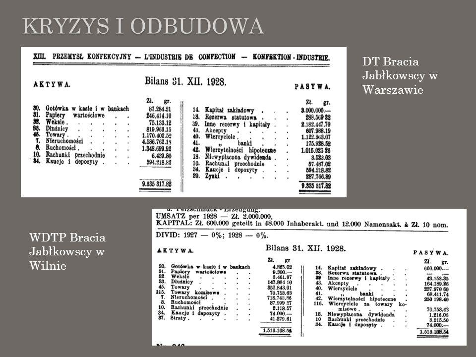 Kryzys i odbudowa DT Bracia Jabłkowscy w Warszawie