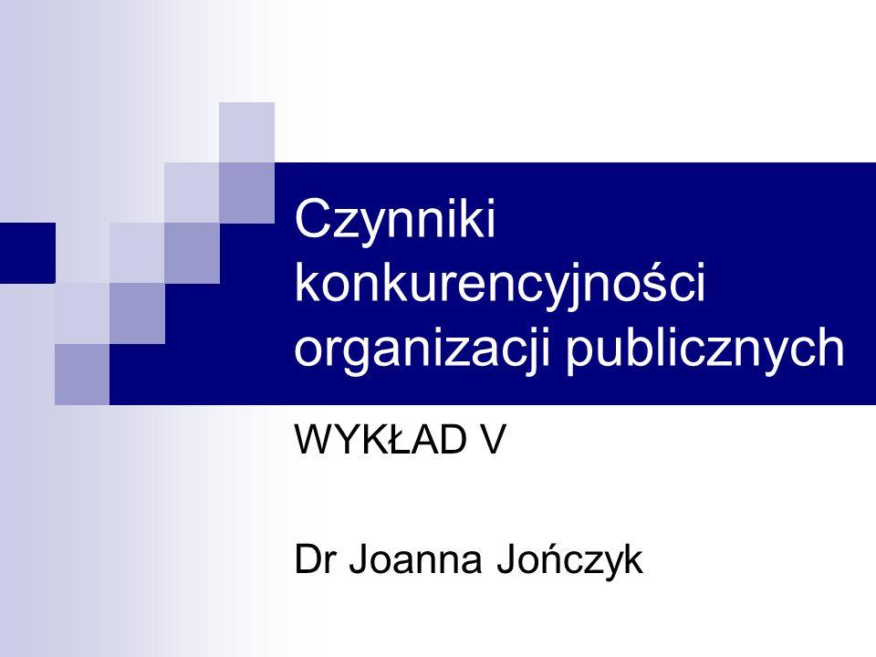 Czynniki konkurencyjności organizacji publicznych