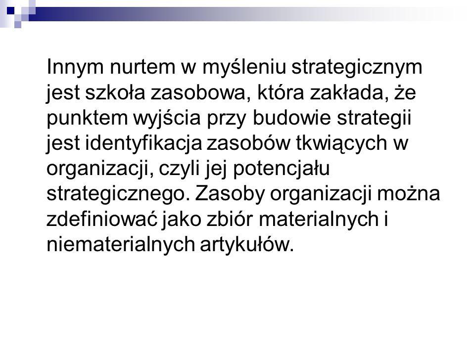 Innym nurtem w myśleniu strategicznym jest szkoła zasobowa, która zakłada, że punktem wyjścia przy budowie strategii jest identyfikacja zasobów tkwiących w organizacji, czyli jej potencjału strategicznego.