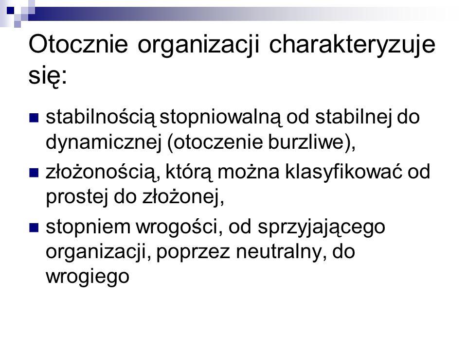 Otocznie organizacji charakteryzuje się: