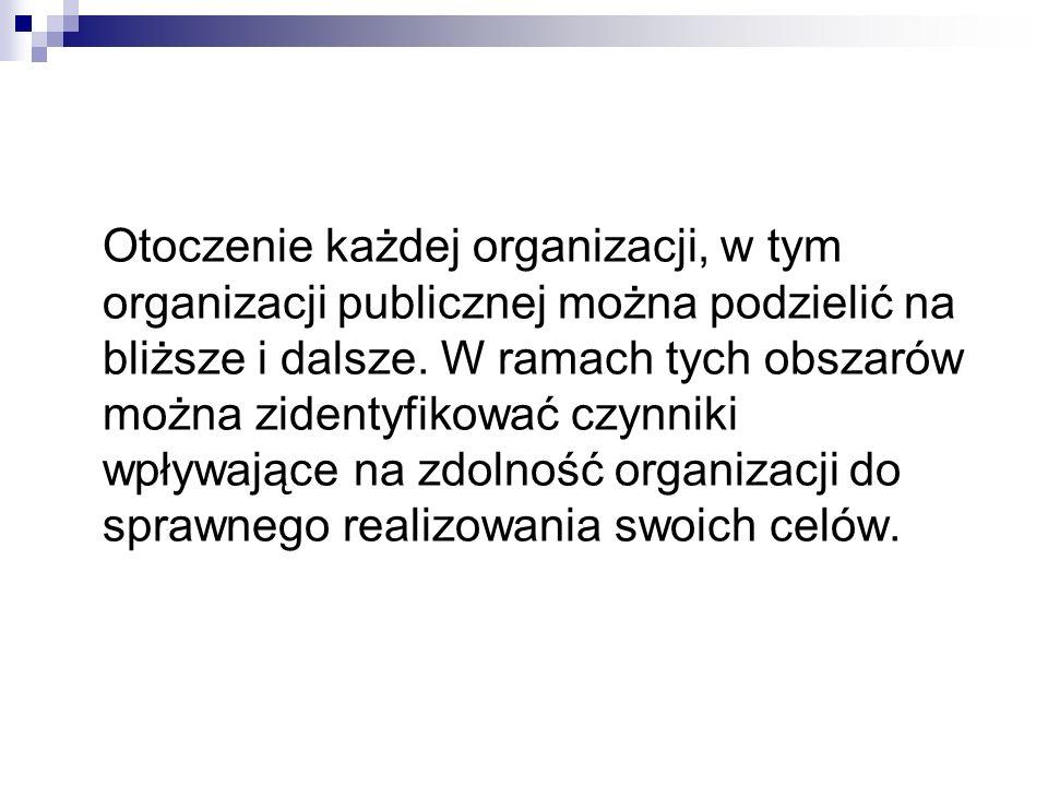 Otoczenie każdej organizacji, w tym organizacji publicznej można podzielić na bliższe i dalsze.