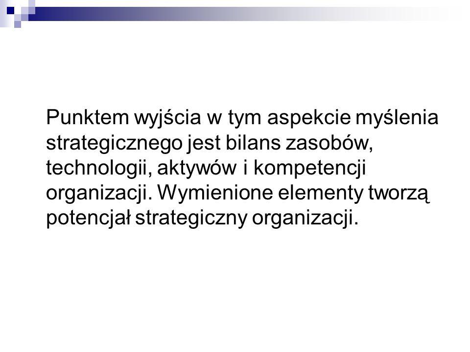 Punktem wyjścia w tym aspekcie myślenia strategicznego jest bilans zasobów, technologii, aktywów i kompetencji organizacji.