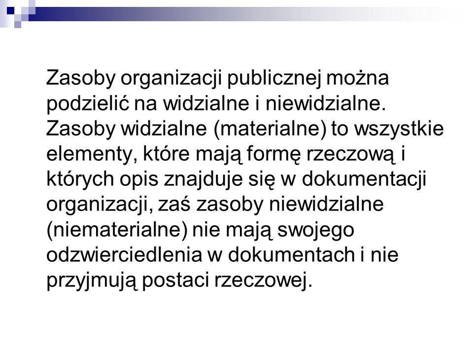 Zasoby organizacji publicznej można podzielić na widzialne i niewidzialne.