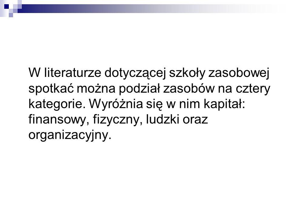 W literaturze dotyczącej szkoły zasobowej spotkać można podział zasobów na cztery kategorie.