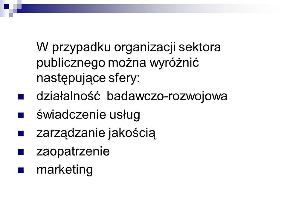 W przypadku organizacji sektora publicznego można wyróżnić następujące sfery: