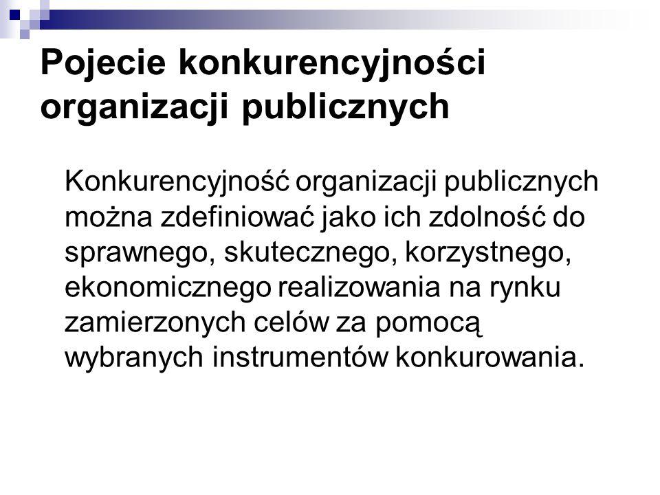 Pojecie konkurencyjności organizacji publicznych