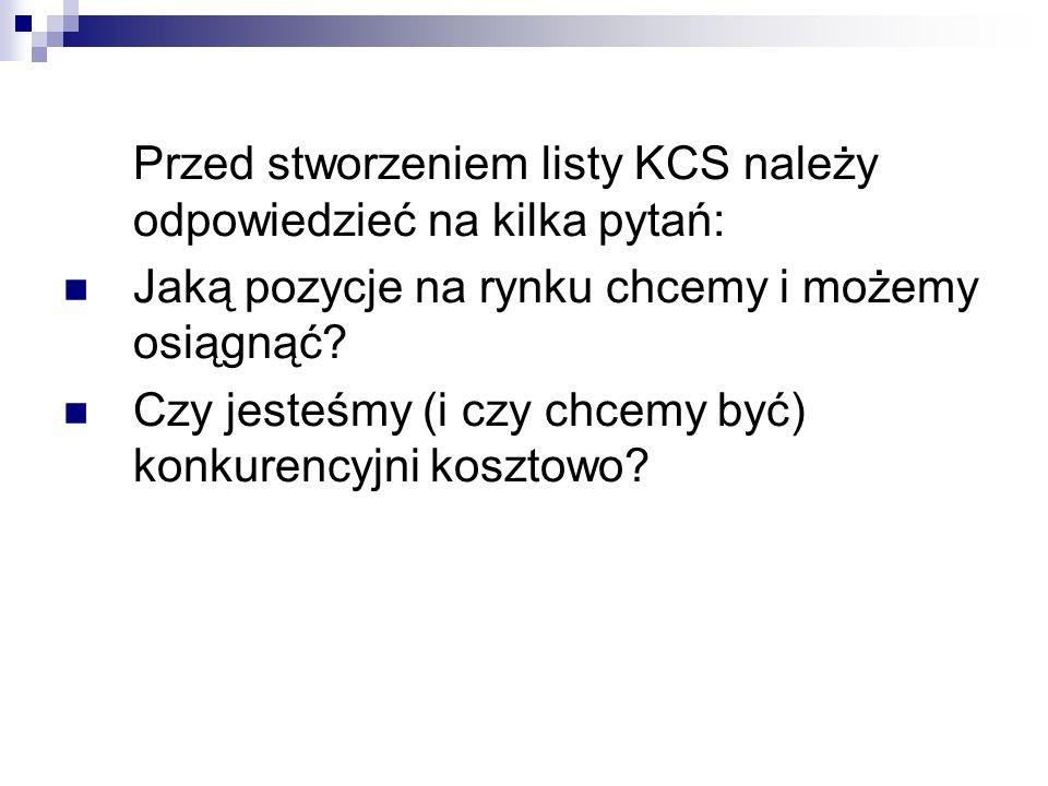 Przed stworzeniem listy KCS należy odpowiedzieć na kilka pytań: