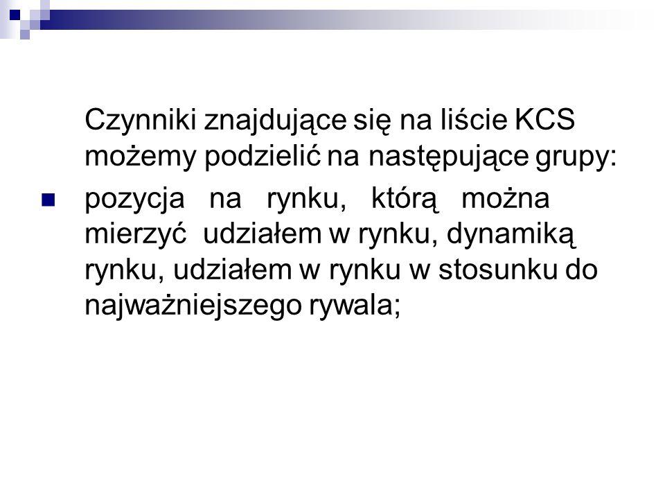 Czynniki znajdujące się na liście KCS możemy podzielić na następujące grupy: