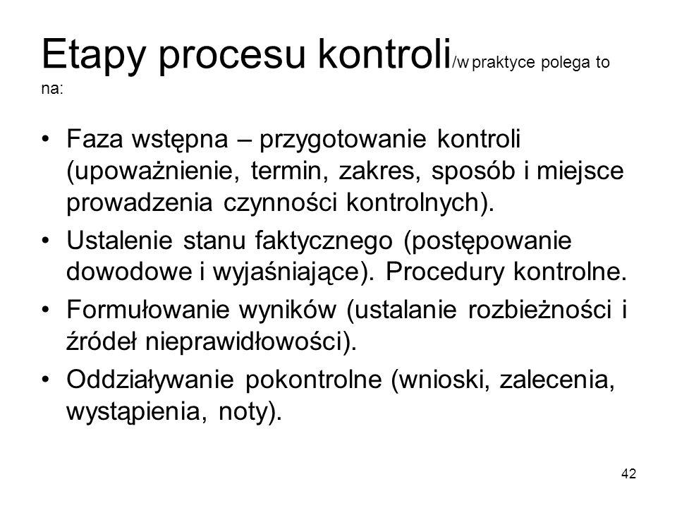 Etapy procesu kontroli/w praktyce polega to na: