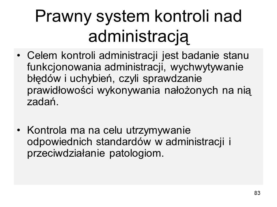 Prawny system kontroli nad administracją
